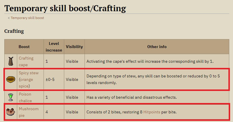 The Oldschool Runescape Crafting Temporary Skill Boosts, Best Ones Highlighted in Red (Orange Stew/Mushroom Pie)